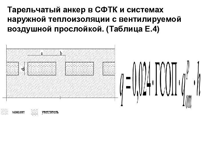 Тарельчатый анкер в СФТК и системах наружной теплоизоляции с вентилируемой воздушной прослойкой. (Таблица Е.