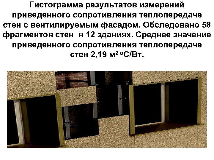 Гистограмма результатов измерений приведенного сопротивления теплопередаче стен с вентилируемым фасадом. Обследовано 58 фрагментов стен