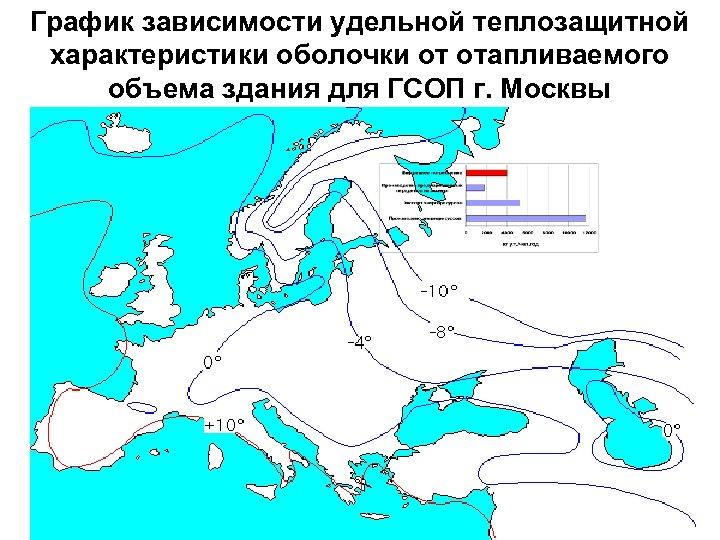 График зависимости удельной теплозащитной характеристики оболочки от отапливаемого объема здания для ГСОП г. Москвы