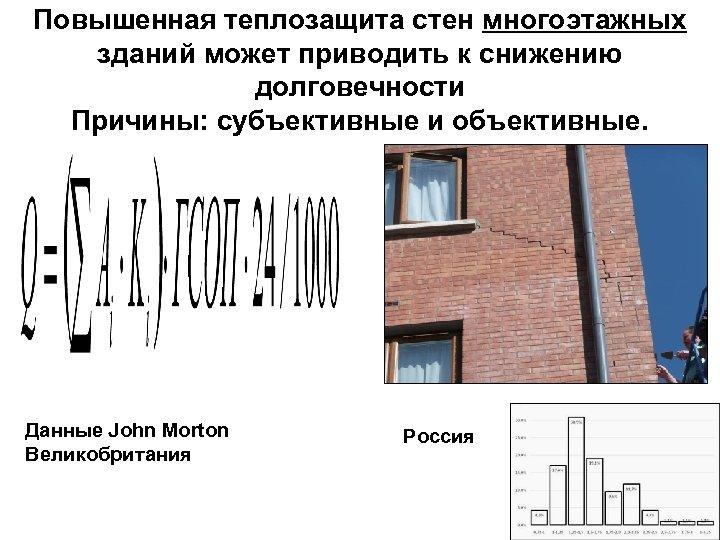 Повышенная теплозащита стен многоэтажных зданий может приводить к снижению долговечности Причины: субъективные и объективные.