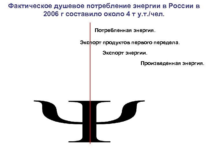 Фактическое душевое потребление энергии в России в 2006 г составило около 4 т у.