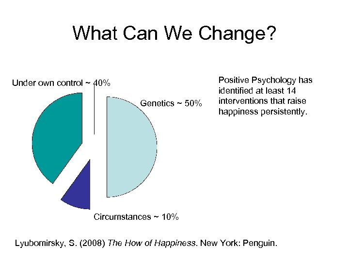 What Can We Change? Under own control ~ 40% Genetics ~ 50% Positive Psychology