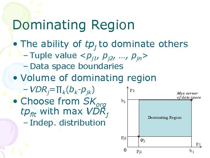 Dominating Region • The ability of tpj to dominate others – Tuple value <pj