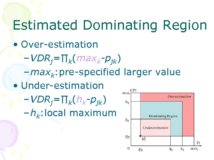 Estimated Dominating Region • Over-estimation – VDRj=∏k(maxk-pjk) – maxk: pre-specified larger value • Under-estimation