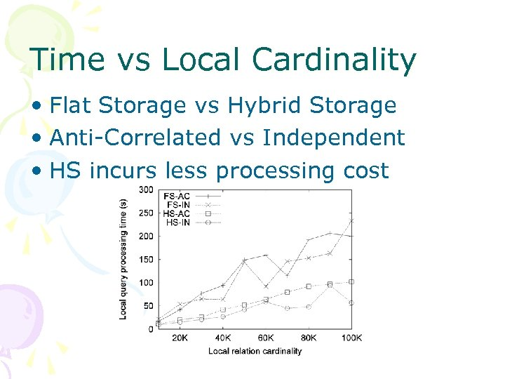 Time vs Local Cardinality • Flat Storage vs Hybrid Storage • Anti-Correlated vs Independent