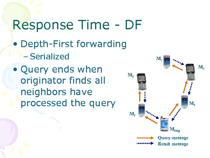 Response Time - DF • Depth-First forwarding – Serialized • Query ends when originator