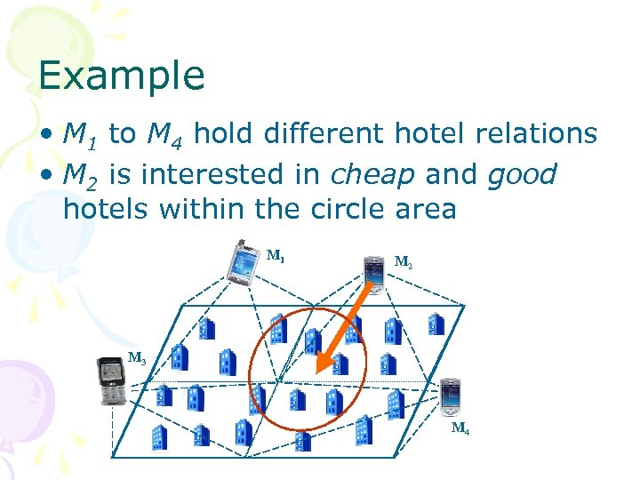 Example • M 1 to M 4 hold different hotel relations • M 2
