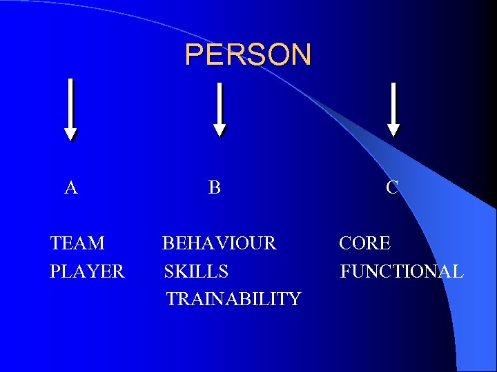 PERSON A TEAM PLAYER B BEHAVIOUR SKILLS TRAINABILITY C CORE FUNCTIONAL