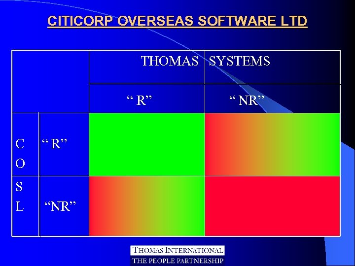 "CITICORP OVERSEAS SOFTWARE LTD THOMAS SYSTEMS "" R"" C O S L "" R"""