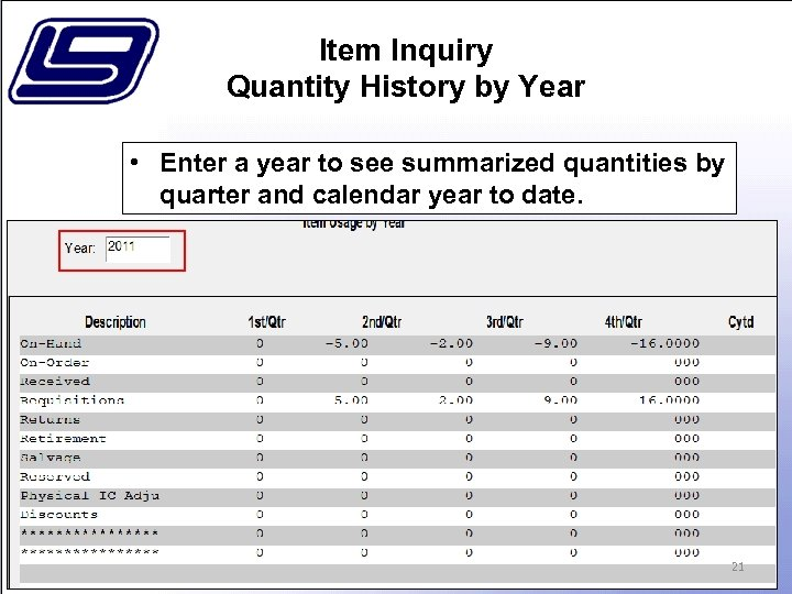 Item Inquiry Quantity History by Year • Enter a year to see summarized quantities