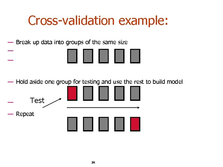 Cross-validation example: — Break up data into groups of the same size — —