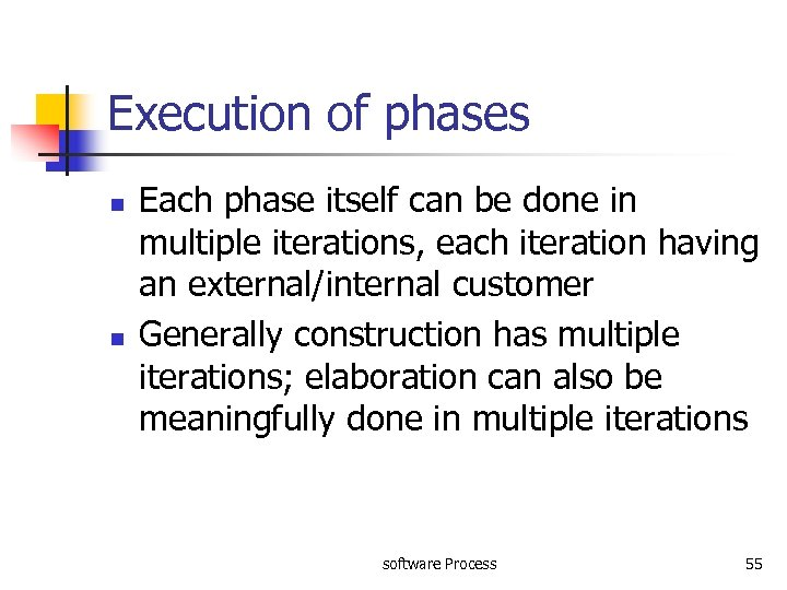 Execution of phases n n Each phase itself can be done in multiple iterations,