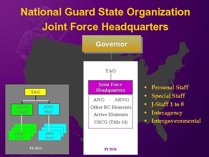 National Guard State Organization Joint Force Headquarters Governor TAG Joint Force Headquarters TAG ANG