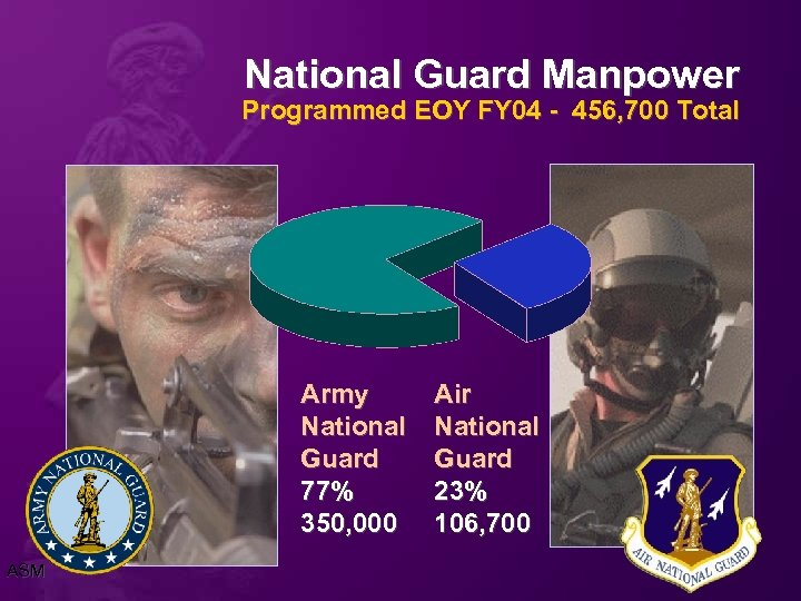 National Guard Manpower Programmed EOY FY 04 - 456, 700 Total Army National Guard