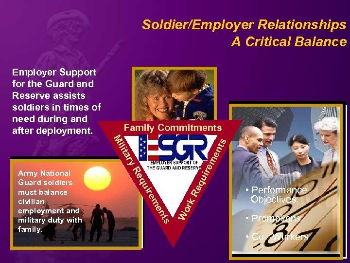 Soldier/Employer Relationships A Critical Balance ry lita Re rk en em ts Wo ir