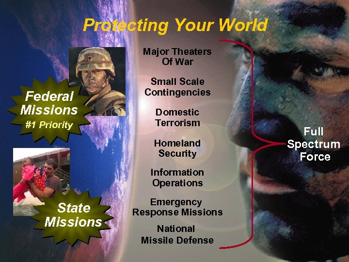 Protecting Your World Major Theaters Of War Federal Missions #1 Priority Small Scale Contingencies