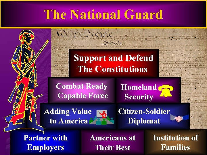 The National Guard Support and Defend The Constitutions Combat Ready Capable Force Adding Value