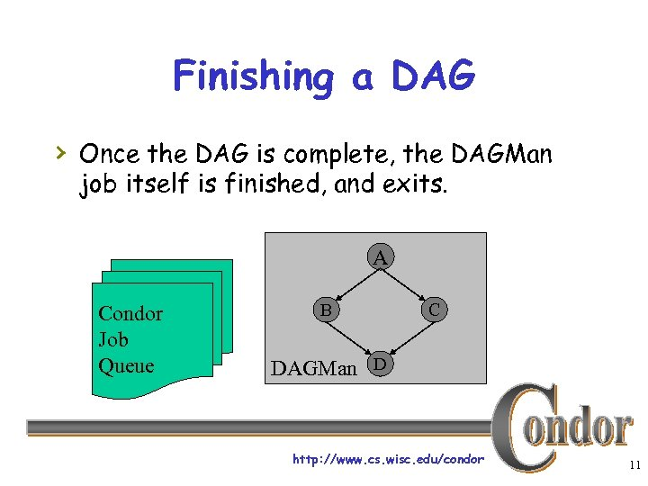 Finishing a DAG › Once the DAG is complete, the DAGMan job itself is