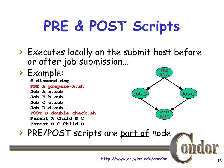 PRE & POST Scripts › Executes locally on the submit host before › or