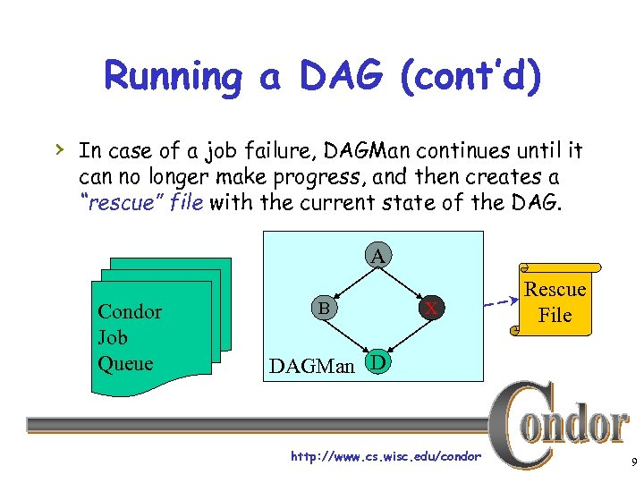 Running a DAG (cont'd) › In case of a job failure, DAGMan continues until