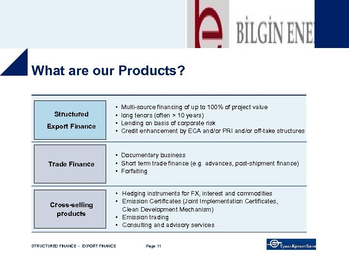 What are our Products? Structured Export Finance • Multi-source financing of up to 100%