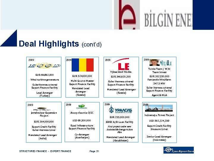 Deal Highlights (cont'd) 2009 Vyksa Steel Works Tomis Team / M. W. Team Invest