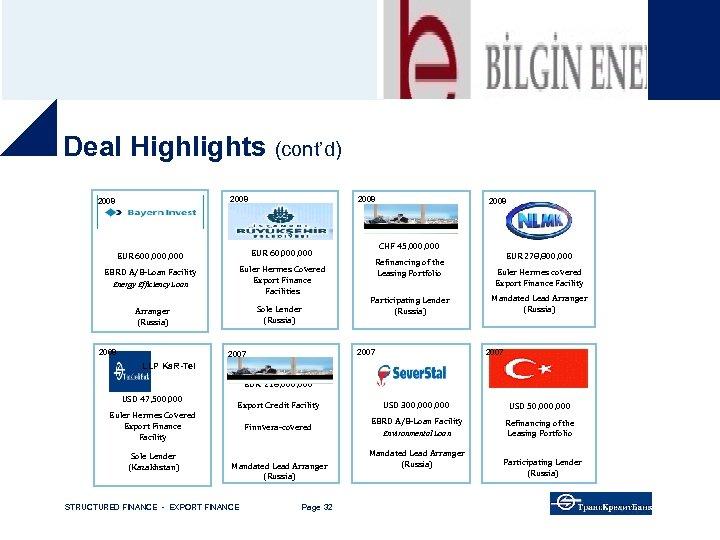 Deal Highlights (cont'd) 2008 EUR 600, 000 EUR 60, 000 EBRD A/B-Loan Facility Euler