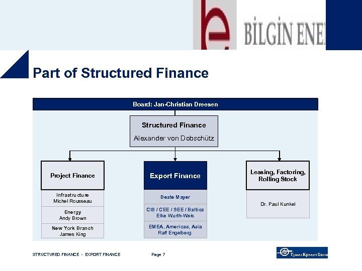 Part of Structured Finance Board: Jan-Christian Dreesen Structured Finance Alexander von Dobschütz Project Finance