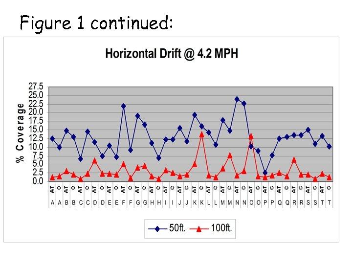 Figure 1 continued: