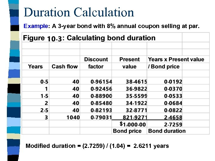 Duration Calculation Example: A 3 -year bond with 8% annual coupon selling at par.