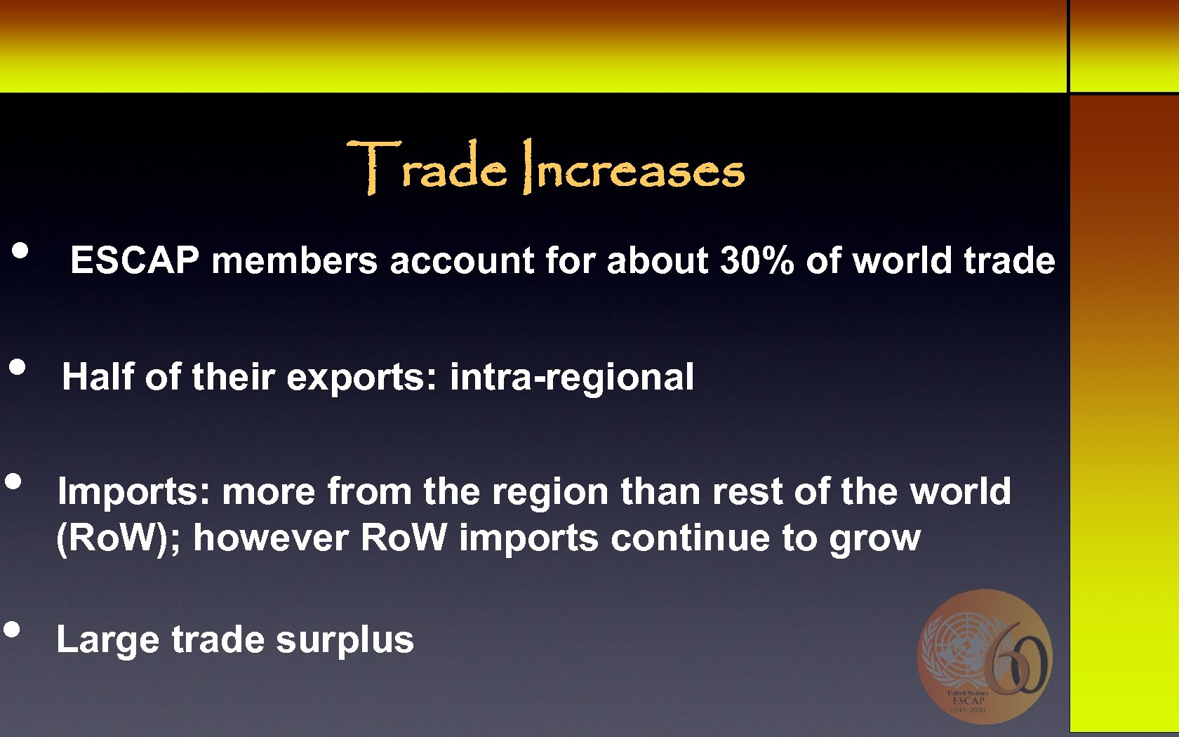 Trade Increases • ESCAP members account for about 30% of world trade • Half