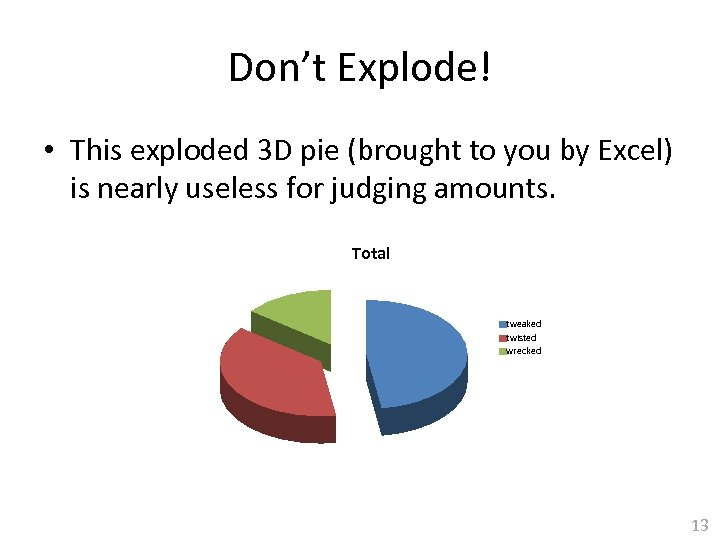 Don't Explode! • This exploded 3 D pie (brought to you by Excel) is