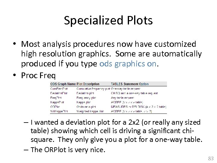 Specialized Plots • Most analysis procedures now have customized high resolution graphics. Some are