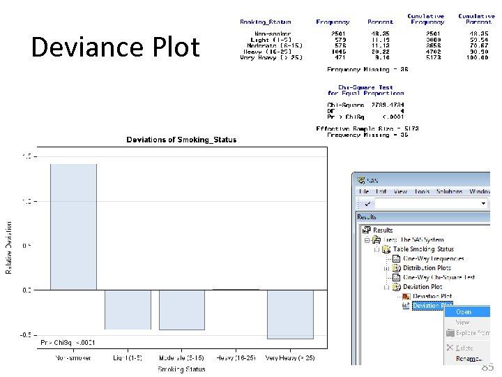 Deviance Plot 85