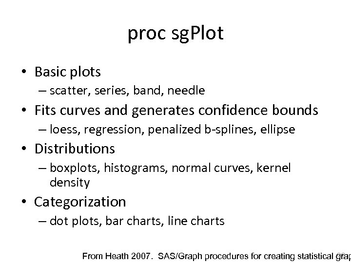 proc sg. Plot • Basic plots – scatter, series, band, needle • Fits curves