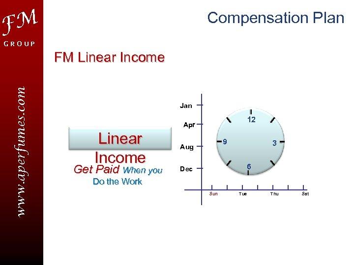 Compensation Plan FM GROUP www. aperfumes. com FM Linear Income Jan 12 Apr Linear