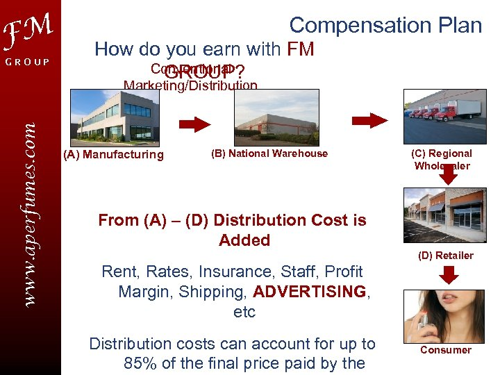 FM GROUP Compensation Plan How do you earn with FM Conventional GROUP? www. aperfumes.