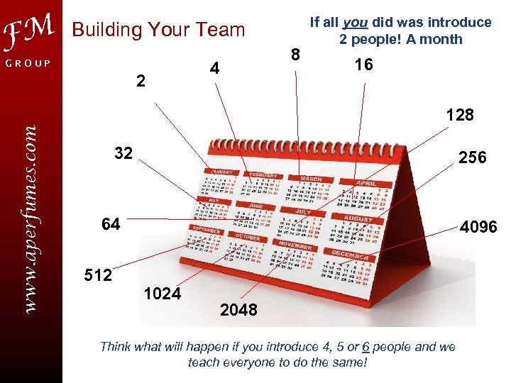 FM Building Your Team GROUP 2 8 4 If all you did was introduce