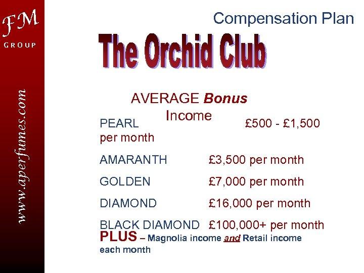 Compensation Plan FM www. aperfumes. com GROUP AVERAGE Bonus Income PEARL £ 500 -