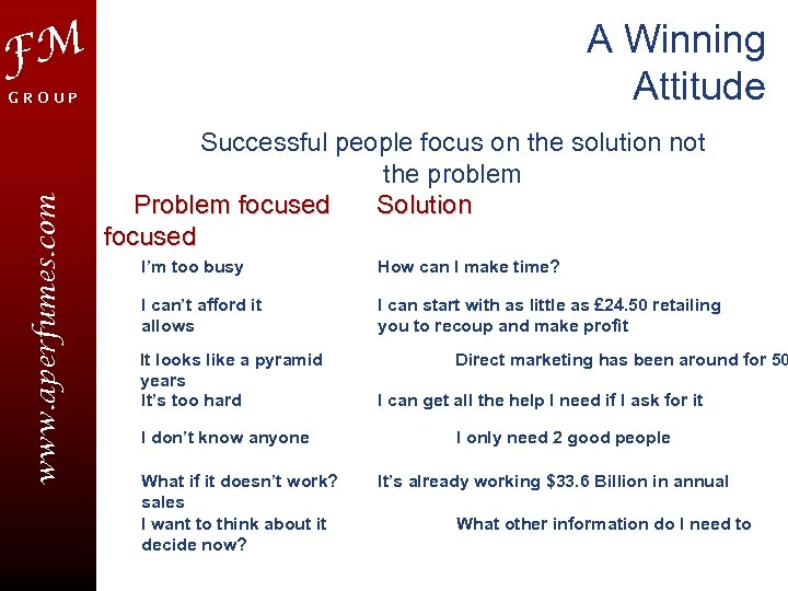 A Winning Attitude FM www. aperfumes. com GROUP Successful people focus on the solution