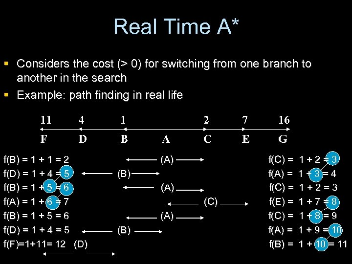 Real Time A* § Considers the cost (> 0) for switching from one branch