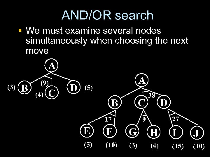 AND/OR search § We must examine several nodes simultaneously when choosing the next move