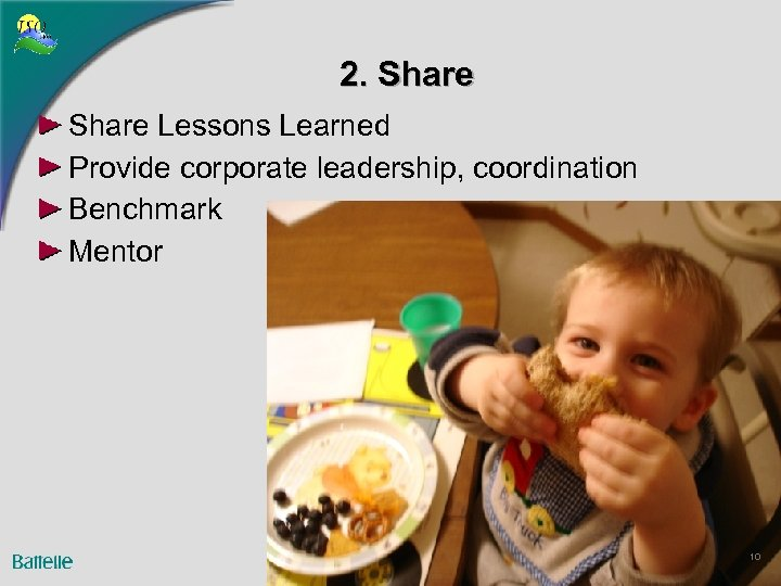 2. Share Lessons Learned Provide corporate leadership, coordination Benchmark Mentor 10
