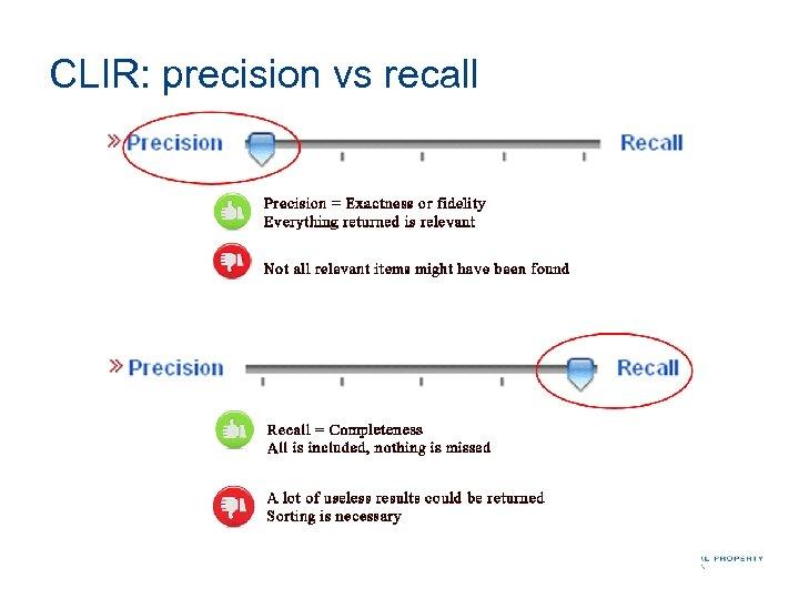 CLIR: precision vs recall