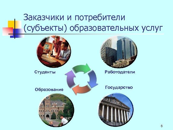 Заказчики и потребители (субъекты) образовательных услуг Студенты Работодатели Образование Государство 6