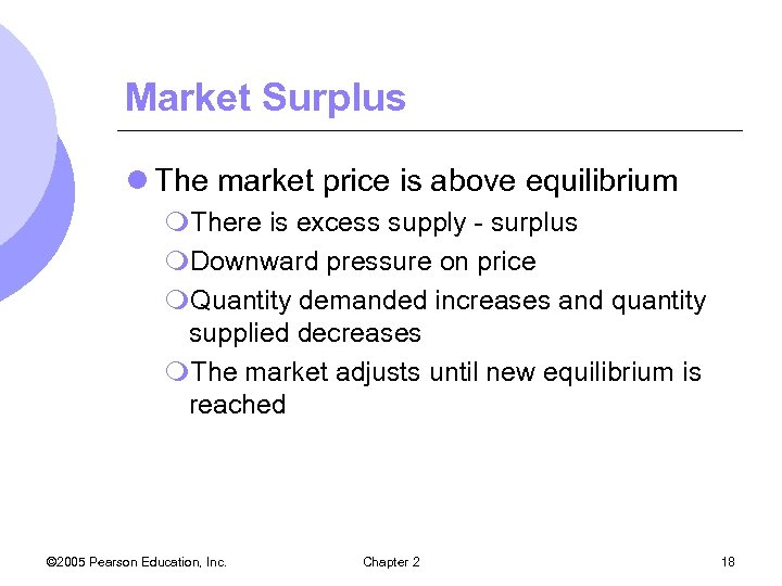 Market Surplus l The market price is above equilibrium m. There is excess supply