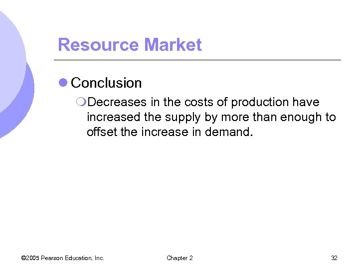 Resource Market l Conclusion m. Decreases in the costs of production have increased the