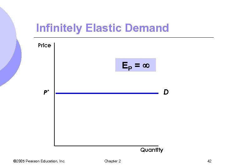 Infinitely Elastic Demand Price EP = D P* Quantity © 2005 Pearson Education, Inc.