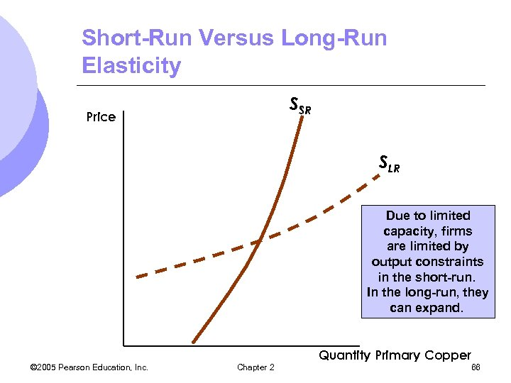 Short-Run Versus Long-Run Elasticity SSR Price SLR Due to limited capacity, firms are limited