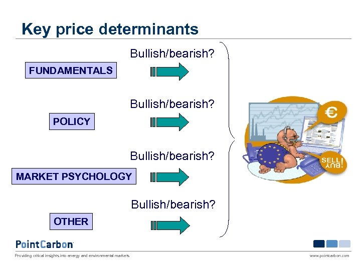 Key price determinants Bullish/bearish? FUNDAMENTALS Bullish/bearish? POLICY Bullish/bearish? MARKET PSYCHOLOGY Bullish/bearish? OTHER Providing critical